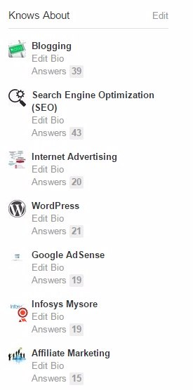 use quora to drive traffic to your website - Knows About
